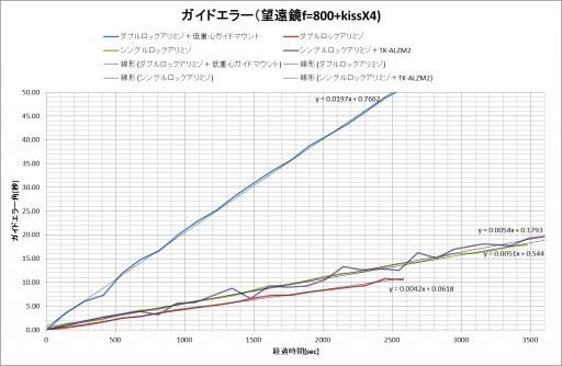 115edt-error-m